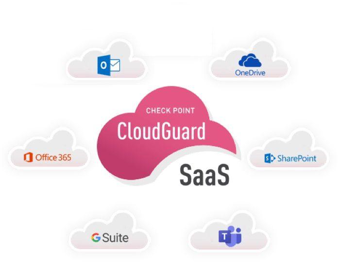 bộ sản phẩm cloudguard saas security